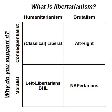 libertarian_map
